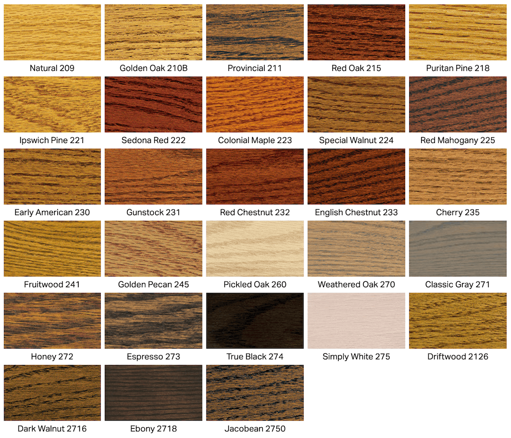 Stain colors applied to different types of woods